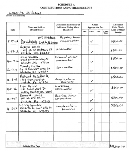 Campaign contributions received by Lavonta Williams from parties associated with Key Construction. Williams will vote tomorrow whether to grant sales tax forgiveness worth $703,017 to some of these donors.