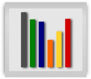Bar char statistics