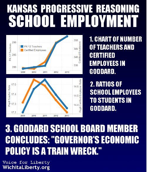 Goddard logic school employment