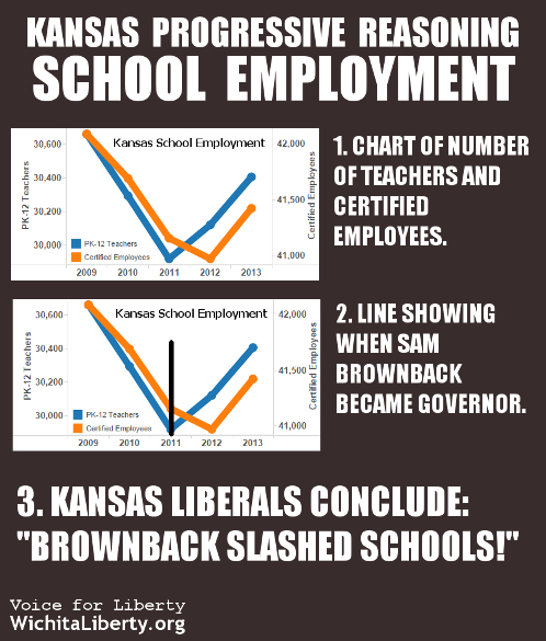 Kansas logic school employment