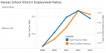 baldwin-city-school-employment-ratios-2013-11