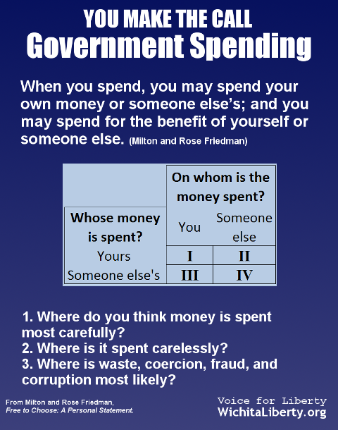 Milton Friedman spending grid