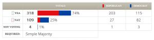 H.R. 933 (113th) votes