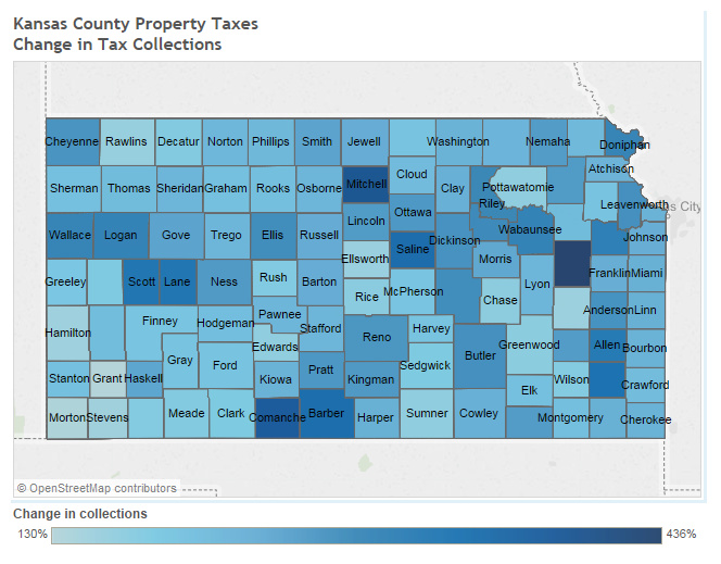 Kansas County Property Taxes, Change in Collections, 1997 to 2013