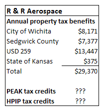 R and R Aerospace benefits 2015-05-05