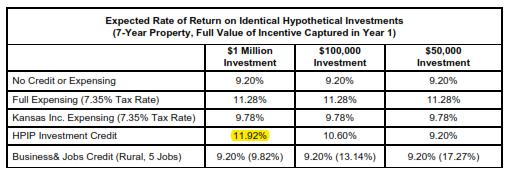 hpip-credits-example-2013-07