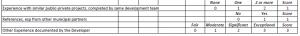 wichita-evaluation-matrix-2013-08