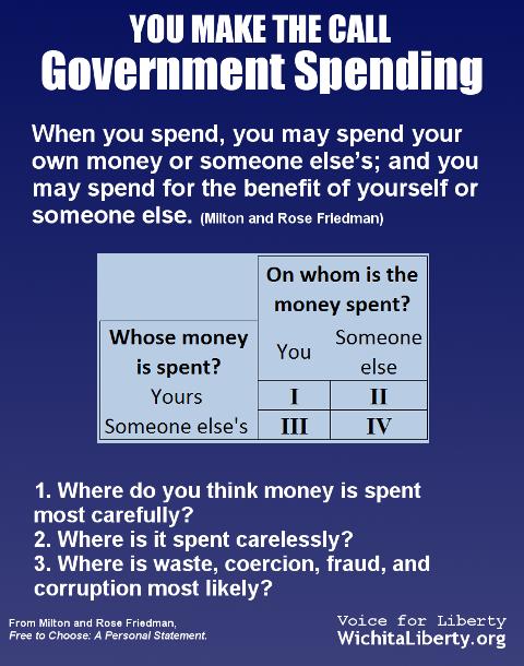 Milton Friedman spending grid