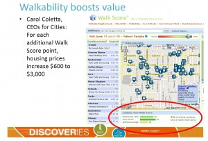 Walk Score data for downtown Wichita, as presented by planning firm Goody Clancy. Click image for a larger version.