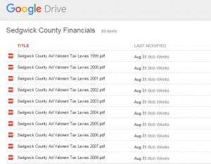 11-Sedgwick County Financials