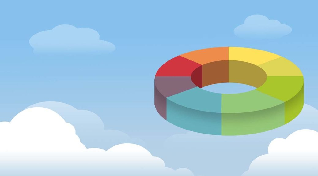 clouds-chart-statistics