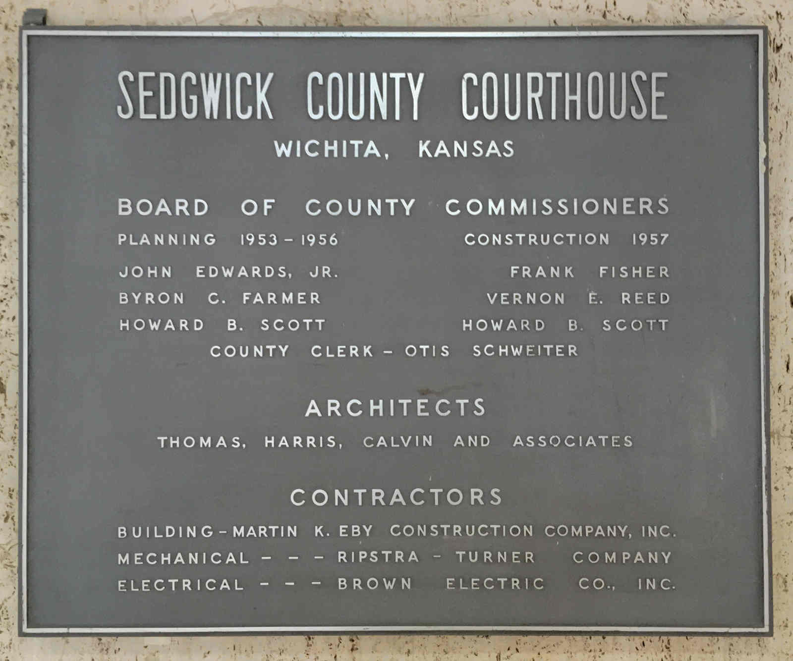 Sedgwick County economic freedom accountability index
