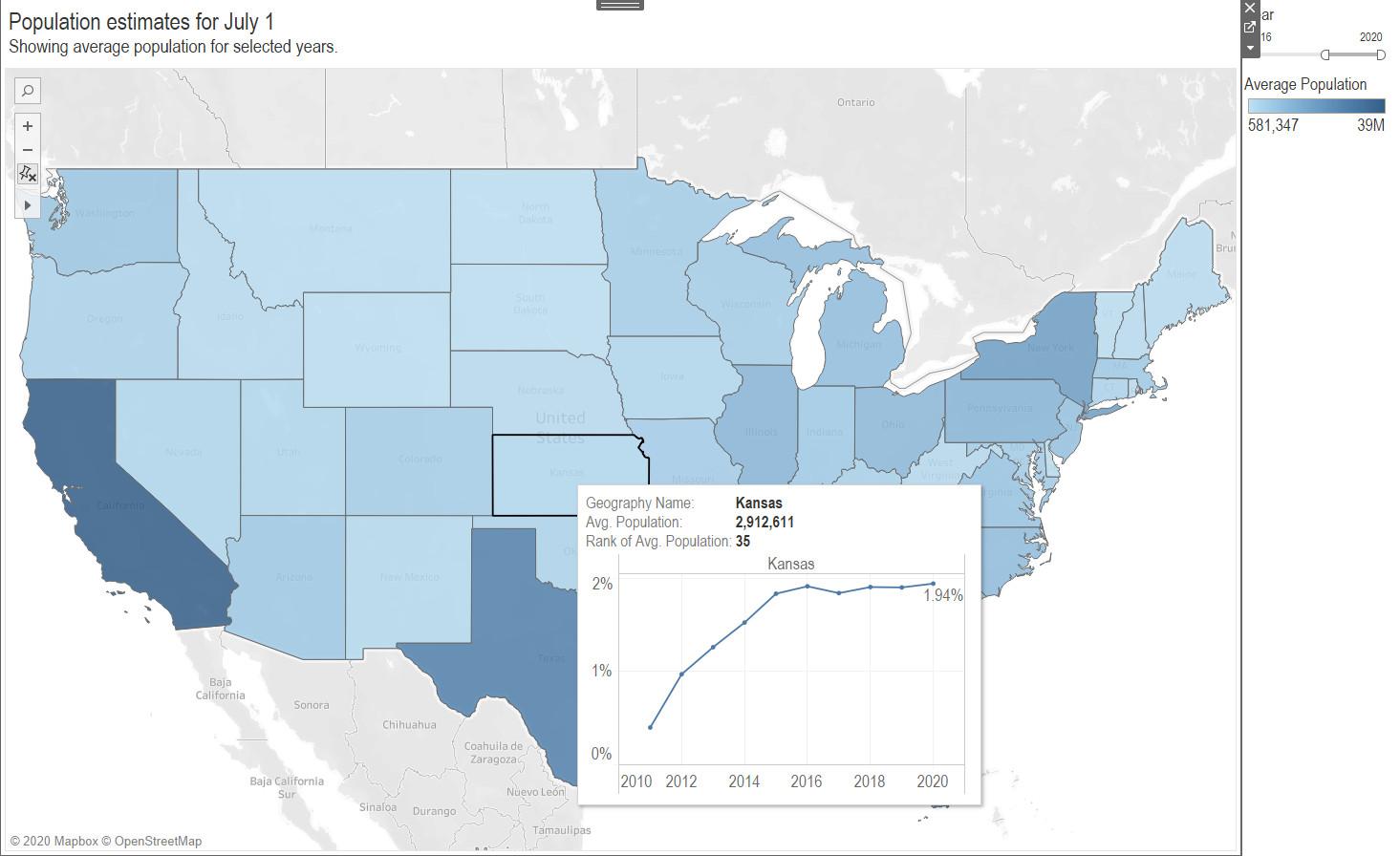 State population estimates for 2020